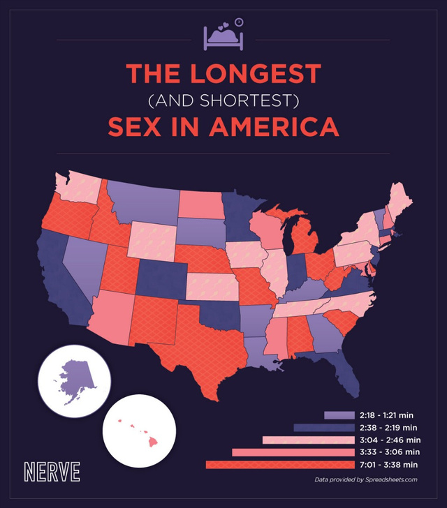 Who Has The Longest Sex In America?
