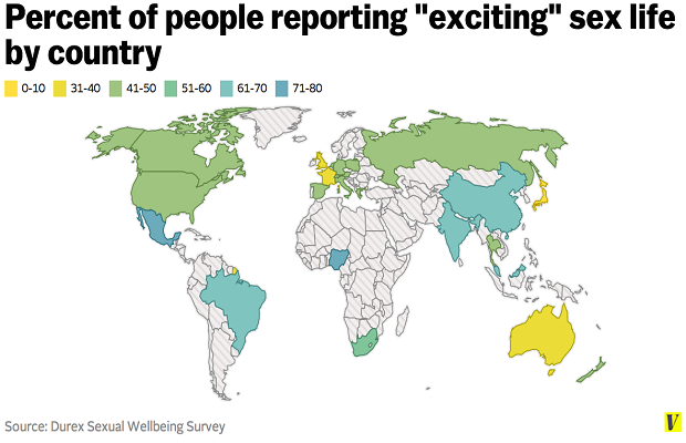 Who in the World Has the Most Exciting Sex?